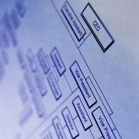 Come fare i diagrammi di flusso in OpenOffice Writer