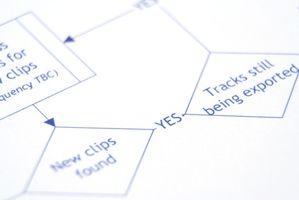 Come disegnare un albero di decisione passo-passo