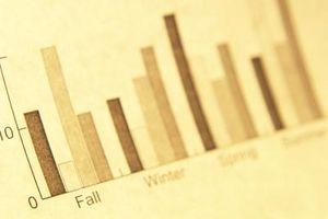 Come creare un grafico cluster & impilato in Excel