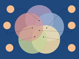 Come a creare un diagramma di Venn in Microsoft Word?