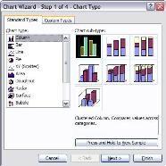Come utilizzare MS Excel come strumento per interpretare i dati