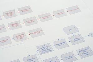 Come creare diagrammi di flusso gratuito per insegnanti