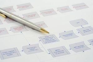 Strumenti di processo di business Mapping
