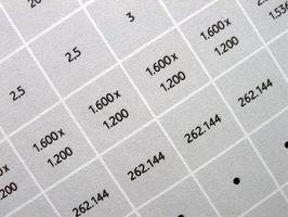 Come accedere ai dati duplicati sottomaschera