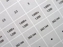 Strumenti di dimensionamento del Database di SQL Server