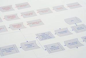 Come fare i diagrammi di flusso in Word