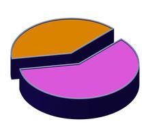 Come fare un grafico a torta in Excel 2007