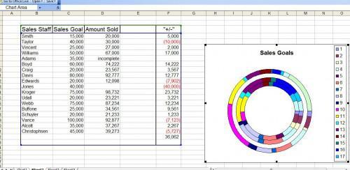 Modalità di utilizzo di Microsoft Excel