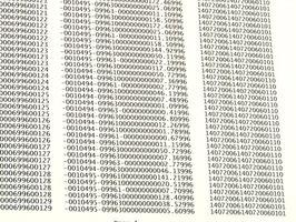 Svantaggi della gestione dei dati di File System